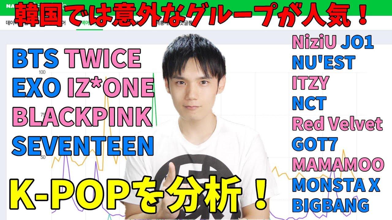 韓国で人気のK-POPグループが明らかに!NiziUとJO1も調査!【BTS TWICE EXO BLACKPINK SEVENTEEN IZ*ONE 】
