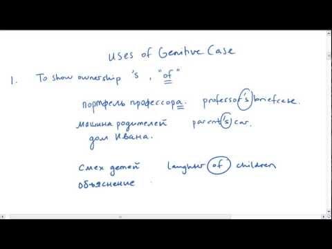 Russian Grammar: Genitive Case