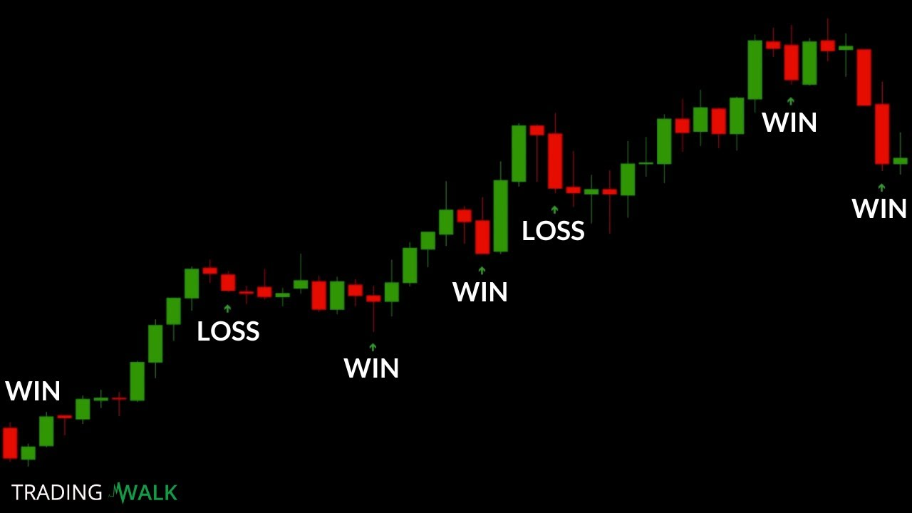 Simple binary options strategies where to buy bitcoins nyc map