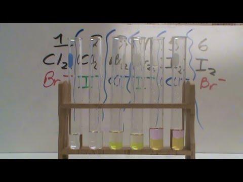 Halogen Halide Demo Cl2, Br2, I2 Mixed With I-, Br-, Cl-