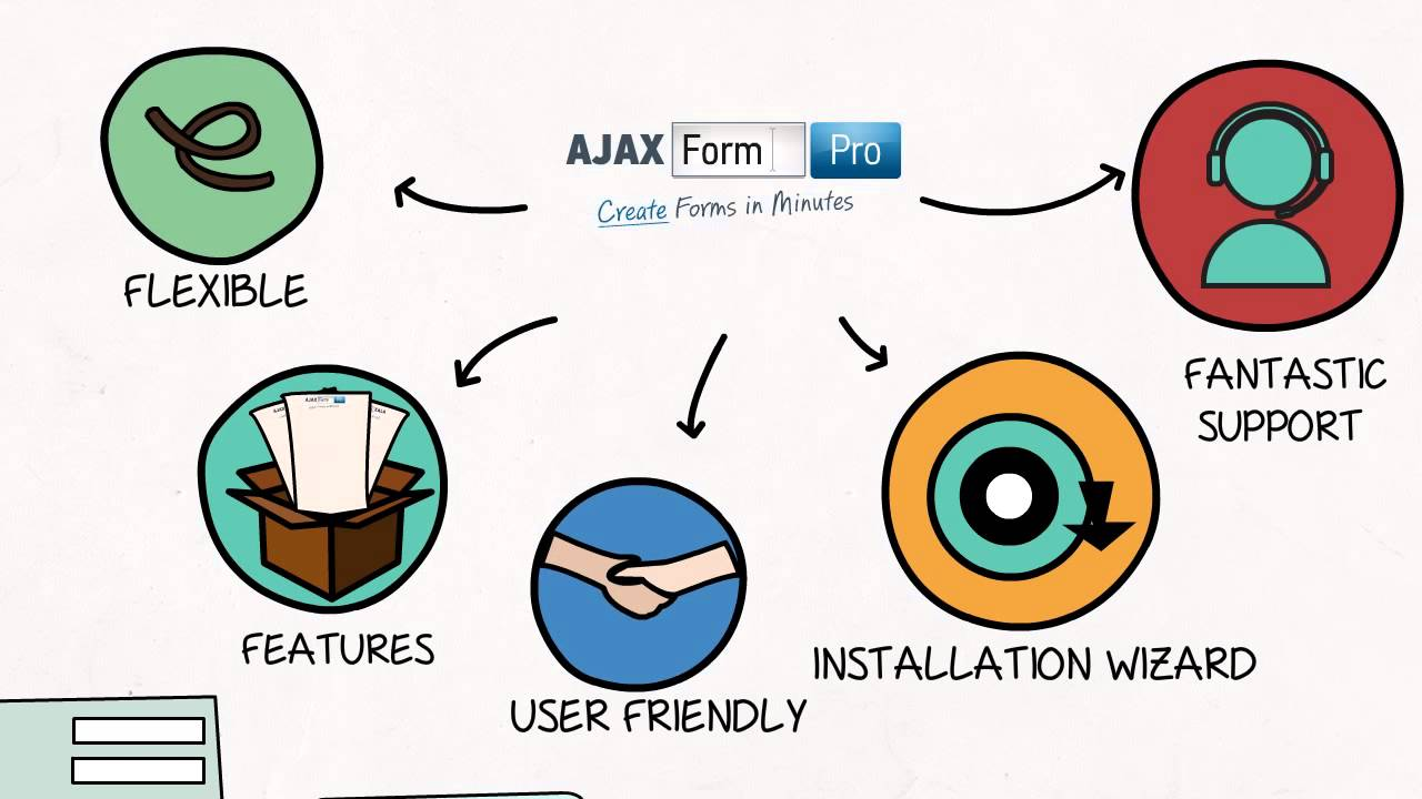 AJAX Form with CAPTCHA, Realtime Validation, PHP Backend