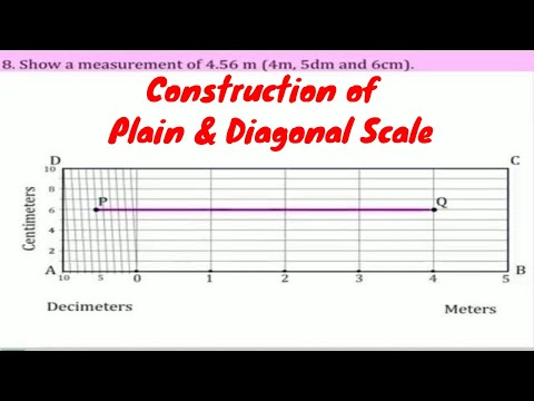Construction of  SCALE | Engineering Drawing