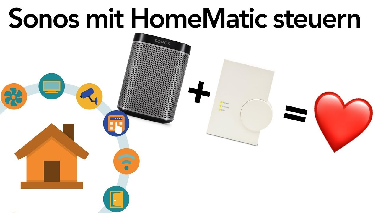 Ifttt Homematic Sonos Mit Homematic Steuern Verdrahtet Info 4k