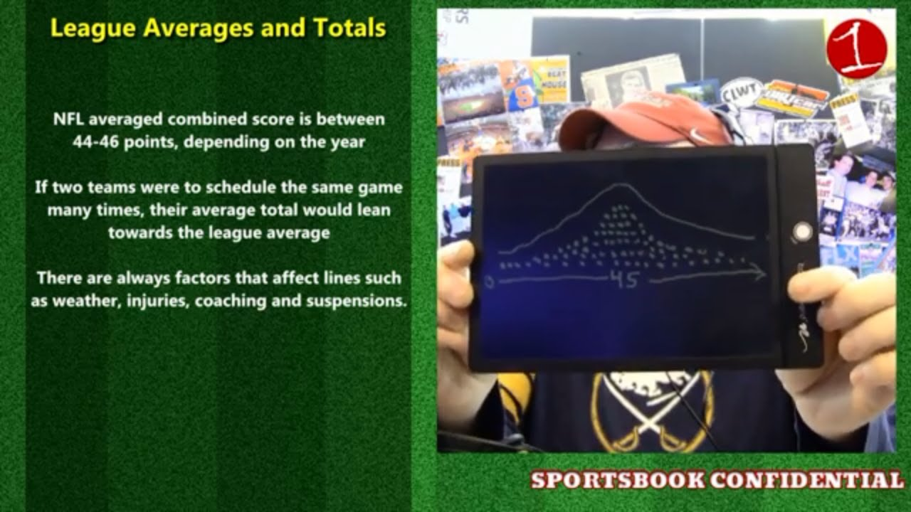 Introduction To Betting Totals .::. John Sullivan's Sportsbook Confidential 10/11/19