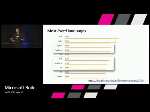 The future of C#  : Build 2018