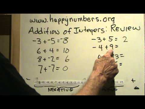 Addition of Integers Review