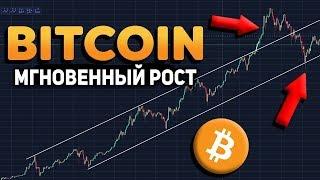 Биткоин Огромный Рост Уже Близко и Вот Почему! Bitcoin Май 2018 Прогноз