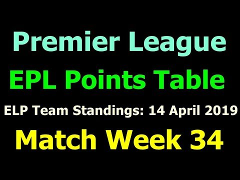 EPL Points Table 2019. English Premier League Standings Match Week 34
