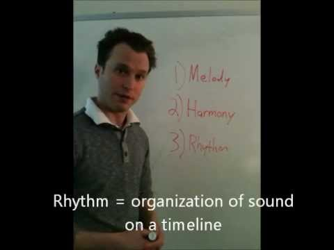 The Basics of Music - Melody - Harmony - Rhythm -Tutorial