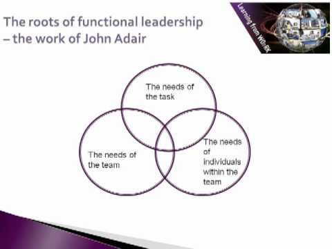 LiA: Session 4: The Functional and Action Centred approach to leadership development