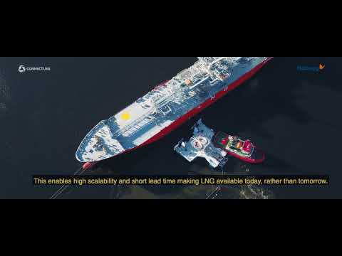 DirectLink: our unique system for the transfer of liquefied natural gas (LNG)