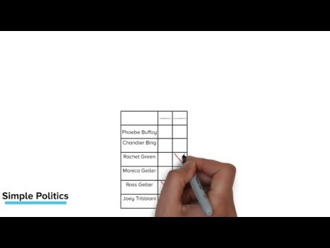 How the Supplementary Vote works