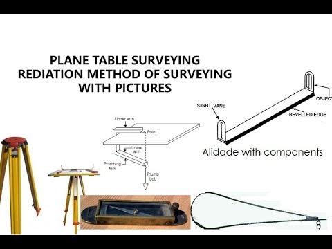 PLANE TABLE SURVEYING INSTRUMENTS EBOOK