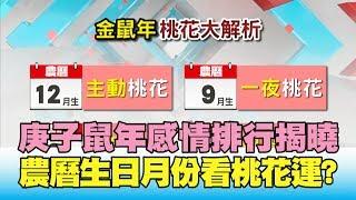 庚子鼠年感情排行榜揭曉! 農曆的生日月份看桃花運? 國民大會 20200122 (4/4)