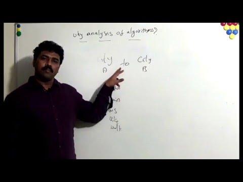 Why Analysis of Algorithms?