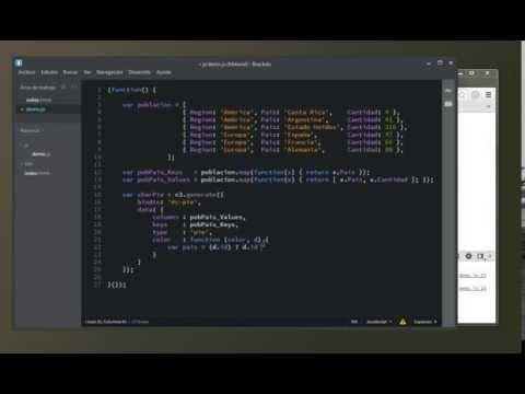 2.4 Tutorial JavaScript - Gráfico Pie