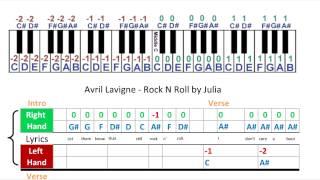 Video Avril Lavigne - Rock N Roll - Music Sheets - Piano Tabs download MP3, 3GP, MP4, WEBM, AVI, FLV Mei 2018
