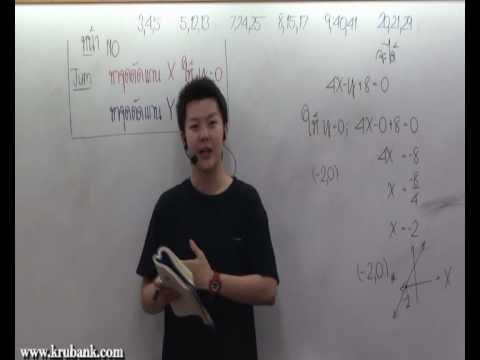 กราฟ  ม 3 คณิตศาสตร์ครูพี่แบงค์ part 1.flv