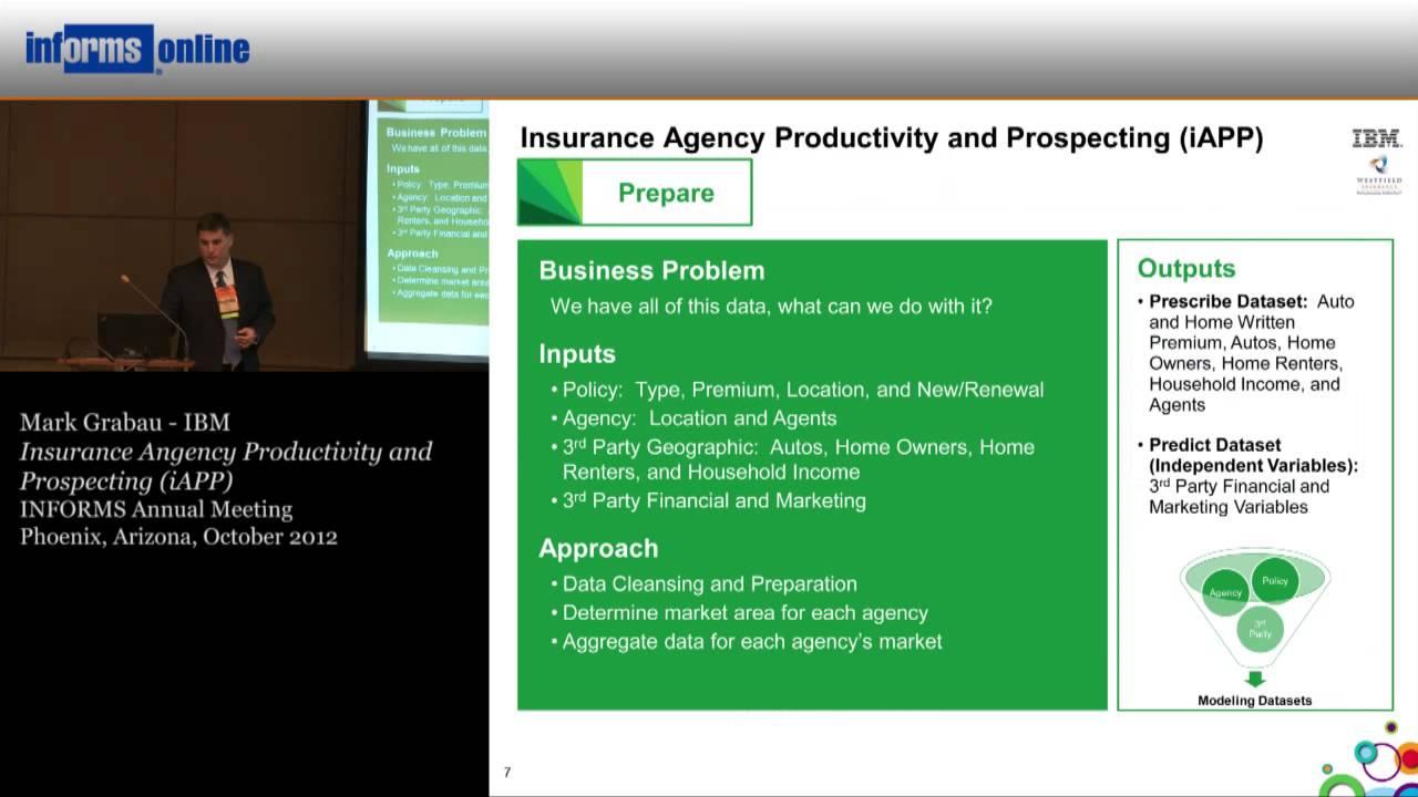 Insurance Agency Productivity and Prospecting (iAPP) - YouTube