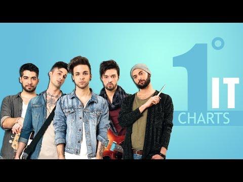 Top 15 ITALY Singles Charts - May 2014