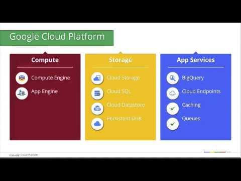Google Cloud Tour   Paris Keynote (French)