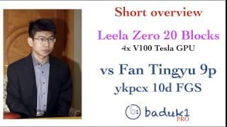 Review: Leela Zero vs Fan Tingyu 9p (ykpcx 10d FGS) thumbnail