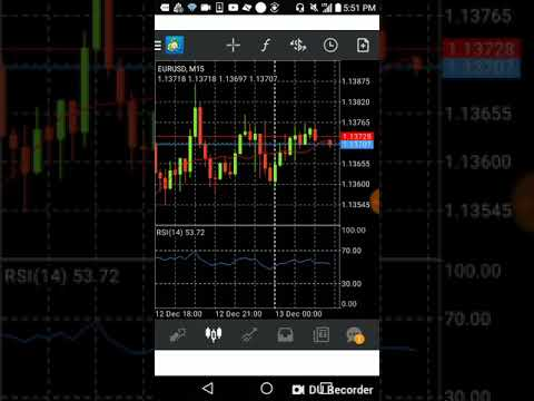 How To Add Multiple Indicator Windows On Meta Trader 4 App Youtube