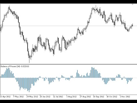 Balance Of Power Indicator For Metatrader 5 Youtube