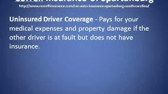 Spartanburg Auto Insurance SC