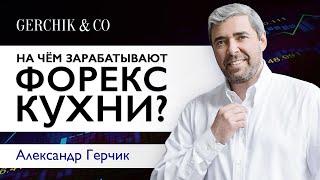 Бонусы за пополнение ➤ Возврат комиссий ➤ КАК РАЗВОДЯТ ФОРЕКС КУХНИ