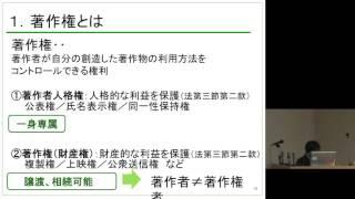 京都大学図書館機構講演会 講演「資料デジタル化に伴う権利処理」 佐藤久美子