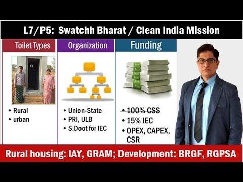 L7/P5: Swachh Bharat Mission (SBM), Indira Awas, GRAM, BRGF, RGPSA