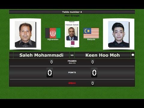Snooker 6 reds Groups : Saleh Mohammadi vs Keen Hoo Moh