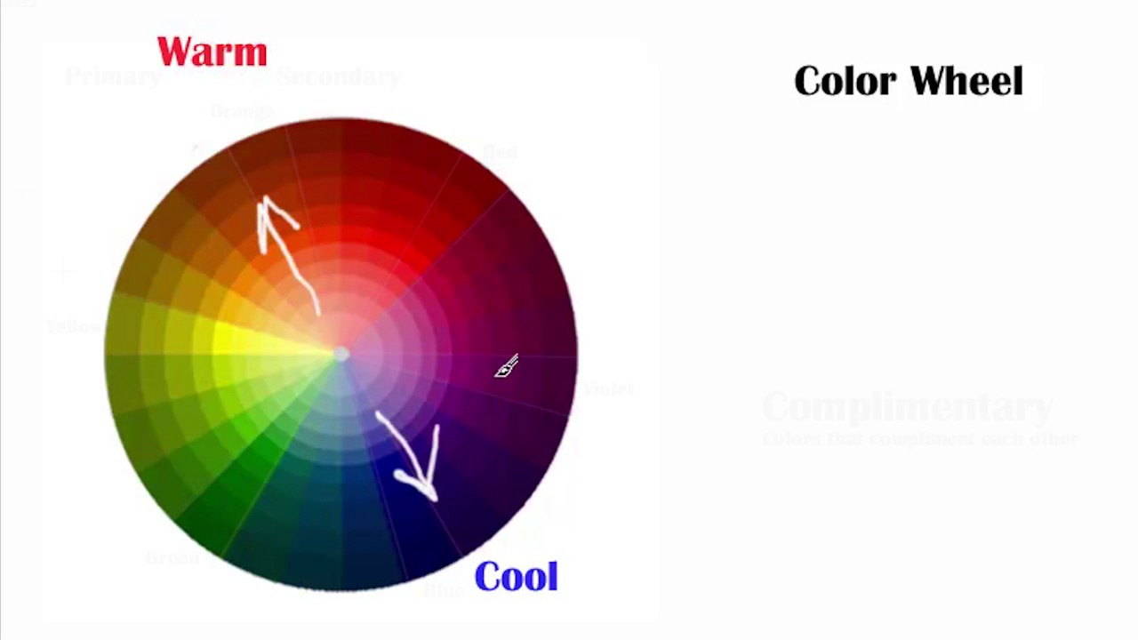 Michael Lewis Understanding the color wheel