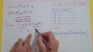 Mantık 2 Şenol Hoca Matematik