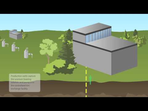 Cameco Fuel Cycle - In-Situ Recovery Mining