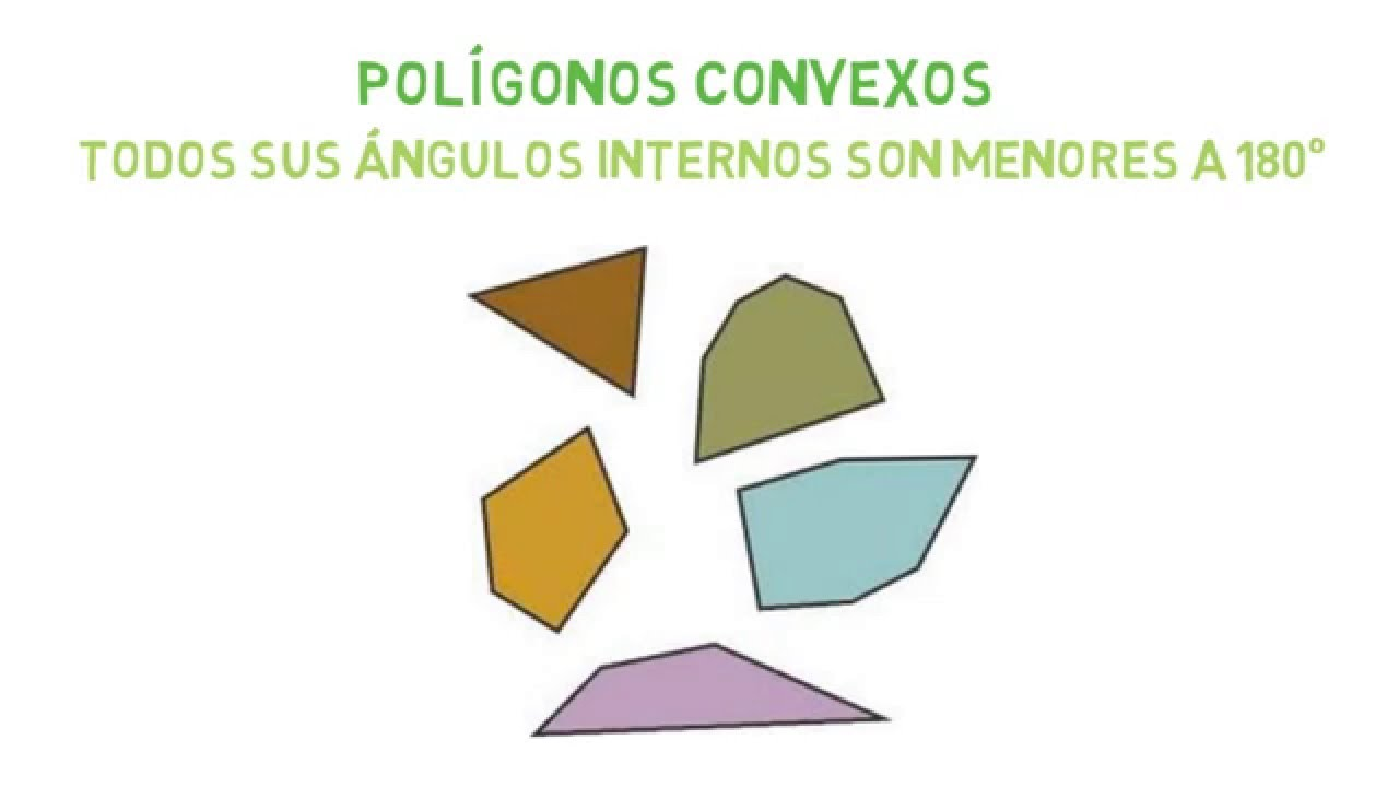 16 Polígonos Cóncavos Y Convexos Cuarto Grado Matemáticas Youtube