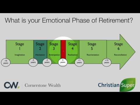 2017 Retirement Planning webinar