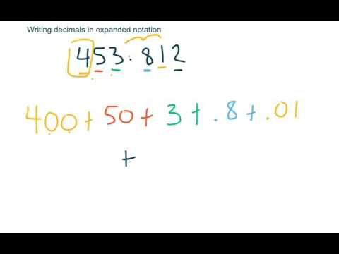 Writing Decimals In Expanded Notation Youtube