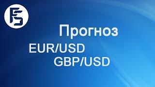 Евро/доллар, фунт/доллар, 18.12.15. Форекс прогноз на сегодня