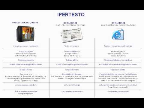 IPERTESTUALITA' IPERTESTO