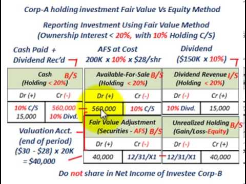Cpa reg stock options
