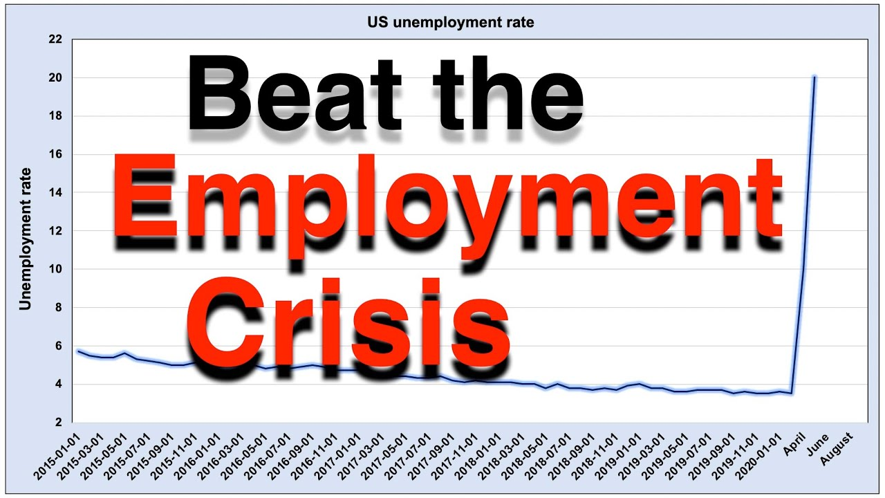 """Video #109)  4 ways to beat the upcoming """"Employment Crisis"""""""