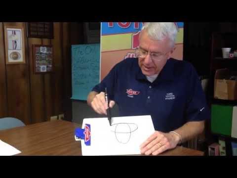 Gregg Leary explaining the history of the Toyota logo