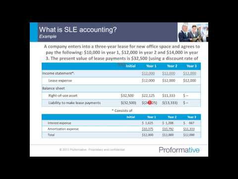 Understanding Lease Accounting webinar, May 15, 2013,