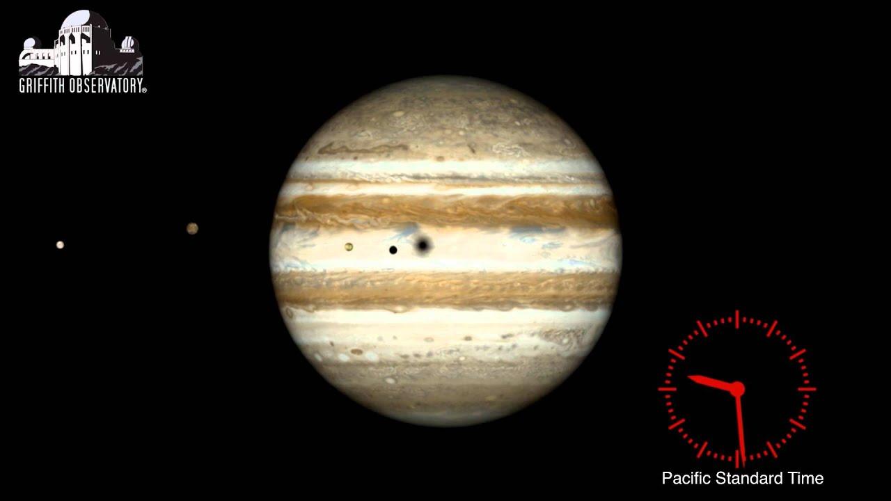 All of jupiter's moons