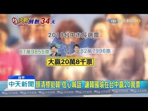 20191208中天新聞 顏清標挺韓信心喊話讓韓國瑜在台中贏20萬票