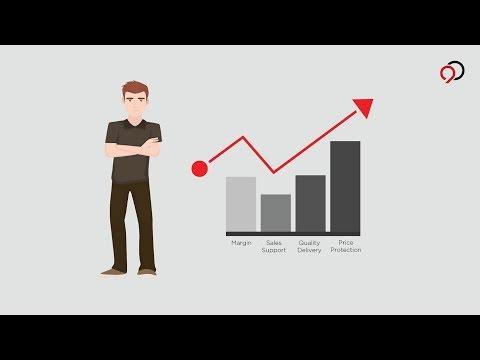 How Nimbus9's Factory-Direct Pricing Nurtures Your Profitability