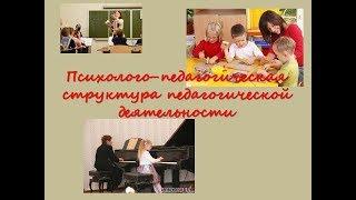 Структура педагогической деятельности Часть 1.