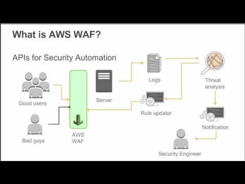 AWS October 2015 Webinar Series - Essentials: Introducing AWS WAF